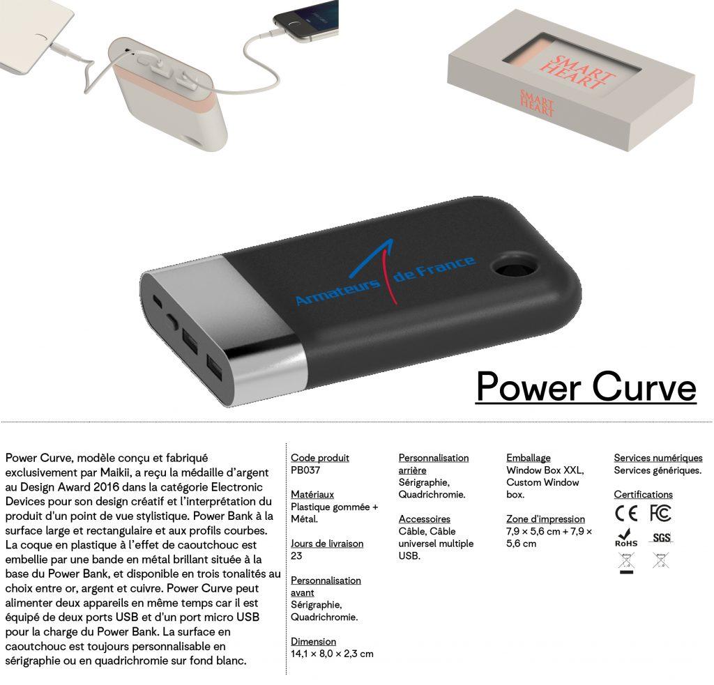 power-curve